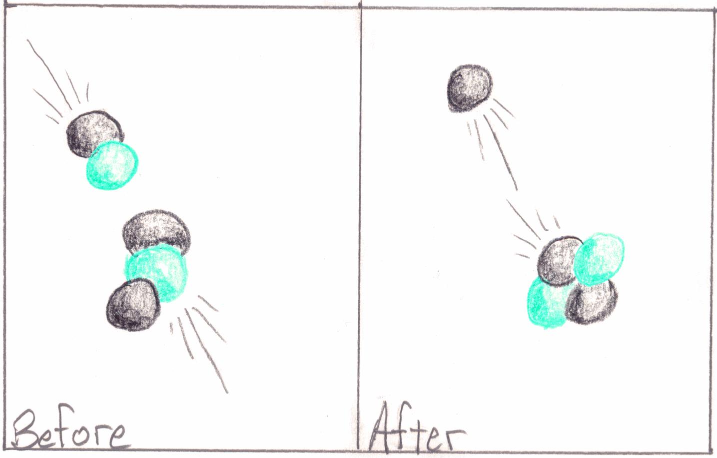 Nuclear Fusion Equation