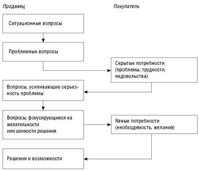 spin-diagram.jpg