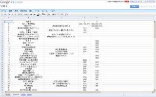 マイクロソフト、オフィスの簡易版を無償提供へ