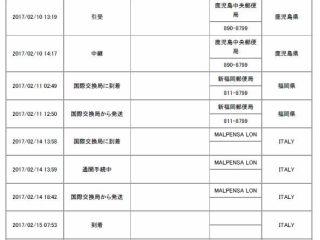 日本からイタリアへEMS書類追跡画面