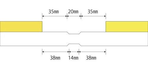 型板位置詳細