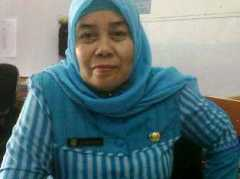 Ratnaningsih, SE, Kepala Bidang Perdagangan Diskoperindag Kota Bima. Foto: Bin