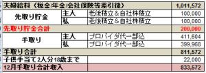 2015_Dec_income
