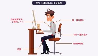 腰を伸ばせない患者さんの1症例【テレワークが影響してました】