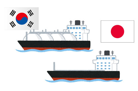 日本と韓国の貿易