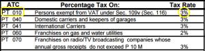 BIR alphanumeric tax code