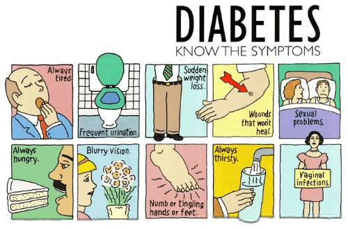 Hoe herken je (type 1) diabetes?