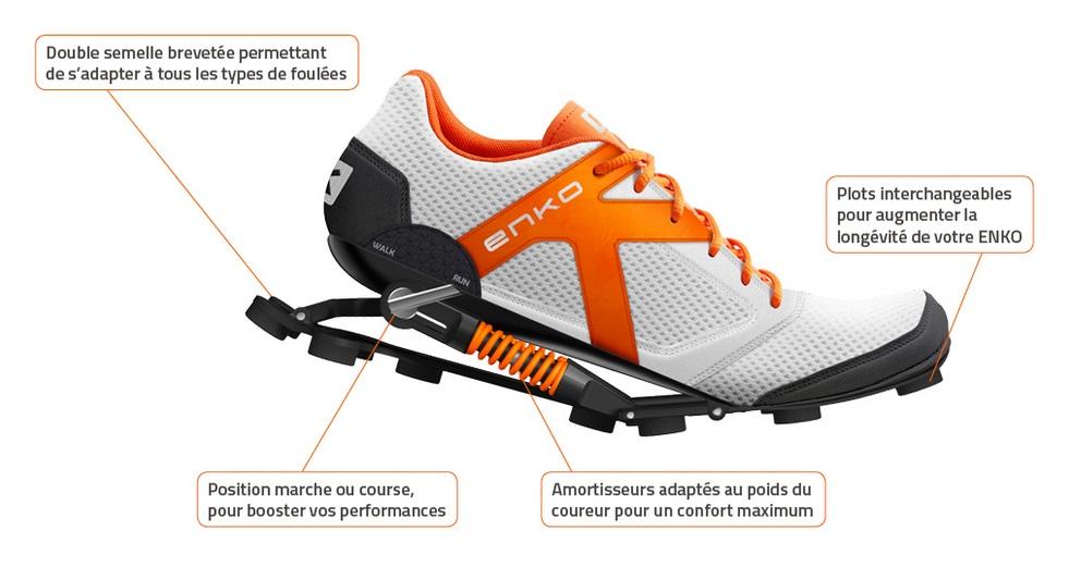 Enko : ces chaussures pourraient révolutionner la course à