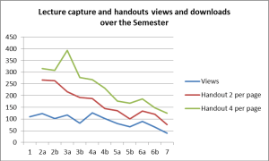 lecture capture and handouts views