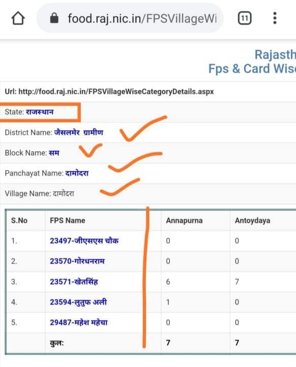 Rajasthan Rashan Card nyi List kaise download kare with photo
