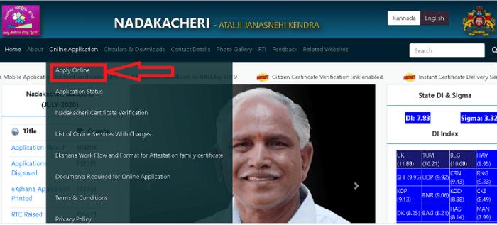 Karnataka Caste Certificate