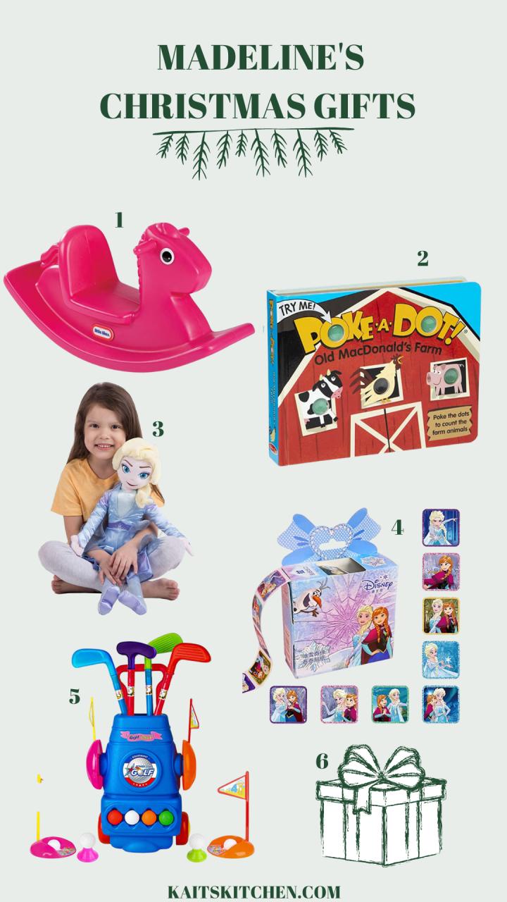 Madeline's gift guide