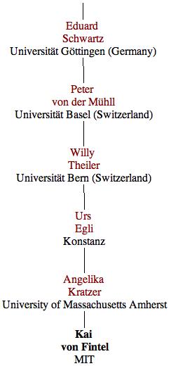 Kai's Stammbaum, Part 1