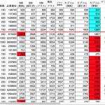 9月5日の株主優待クロス取引〜今月もSBI証券移管キャッシュバックキャンペーン有り!