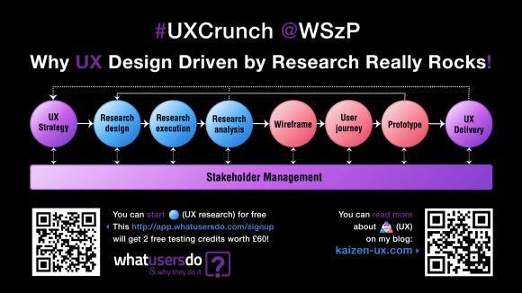 UX Crunch