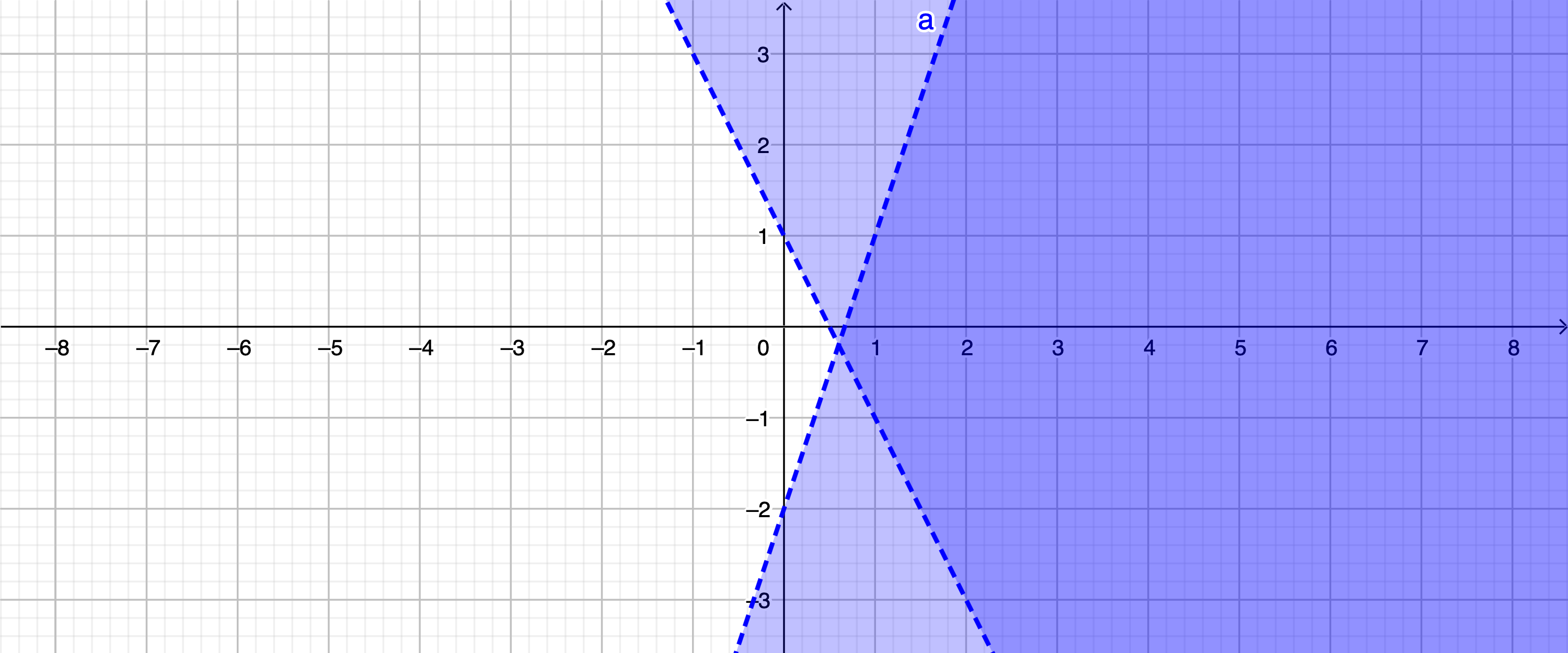 Problem Of The Day March 26