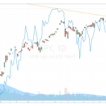 Weekly Perspectives August 23, 2020 – Weekly Perspectives:  Enjoy The Bull Market