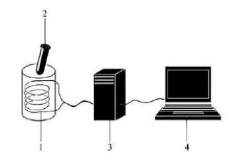 Imágen del dispositivo para medir las ondas. Fuente: homeopathyeurope.org