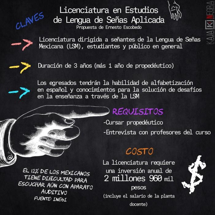 Claves de la licenciatura Propuesta por Ernesto Escobedo