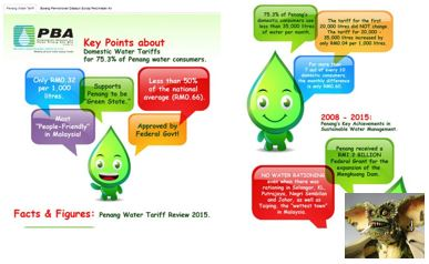 Malaysian tariff public poster