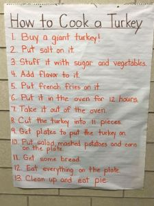 Turkey recipe acc to kinder kids.