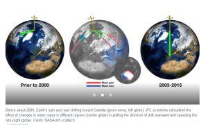 NASA photos of the earth