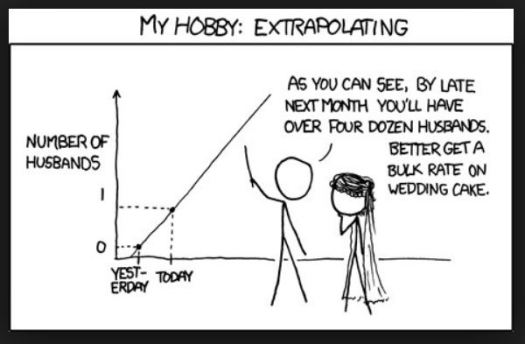 Cartoon about Extrapolation