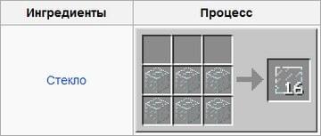 Kraft шыны панелі