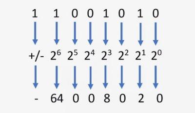 Bináris opció - Forex Klub