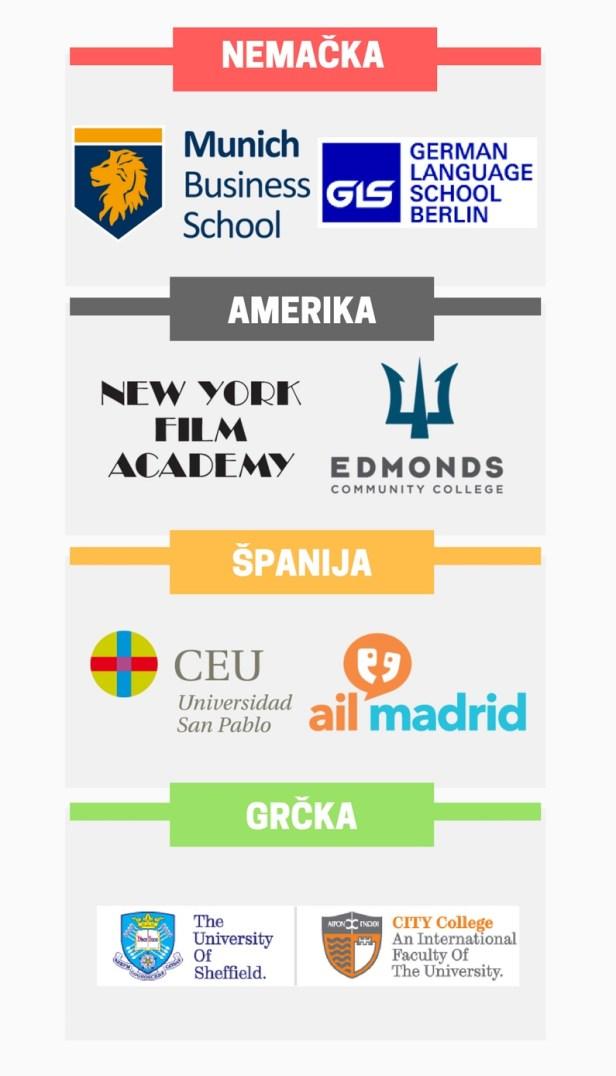 studije-u-inostranstvu-univerziteti