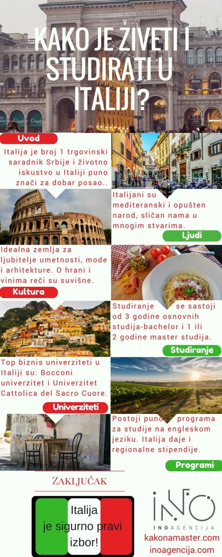 kako je u italiji