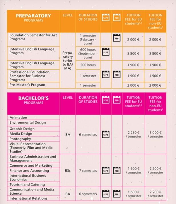 tuition fees P&B.jpg