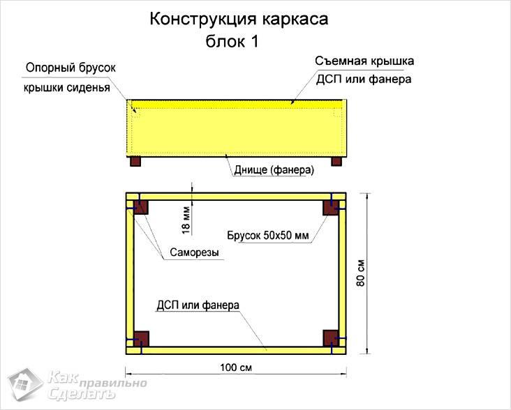 Frame Design Unit 1.