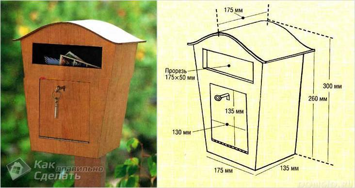 Diagram kayu