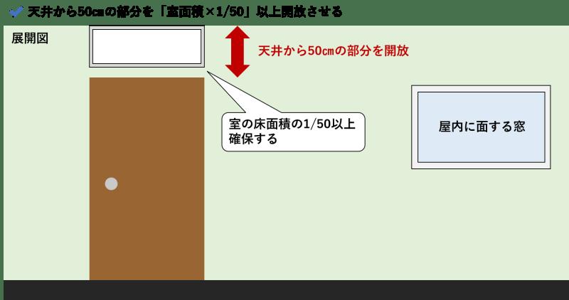 防煙区画_二室一室_展開図