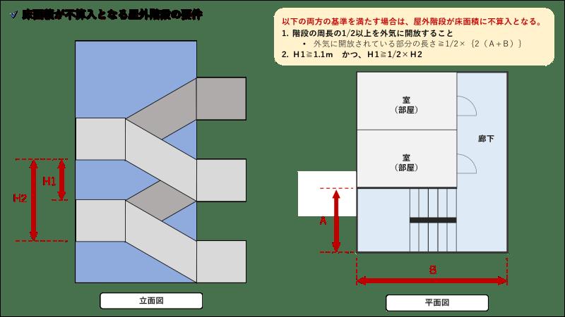 屋外階段_床面積