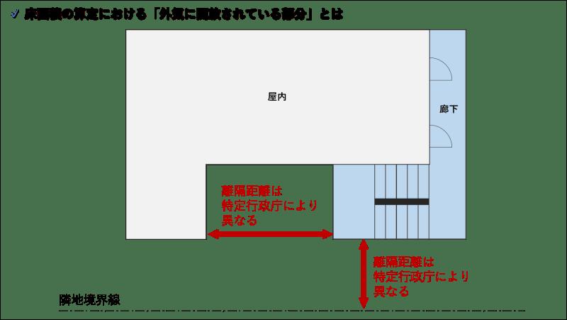 屋外階段_床面積_外気に開放された部分