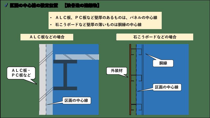 床面積_区画の中心線_鉄骨造