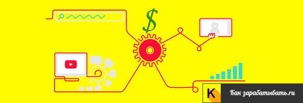 hogyan lehet pénzt keresni a videótőzsdén)