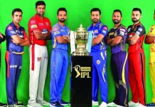 IPL Auction 2019 Update