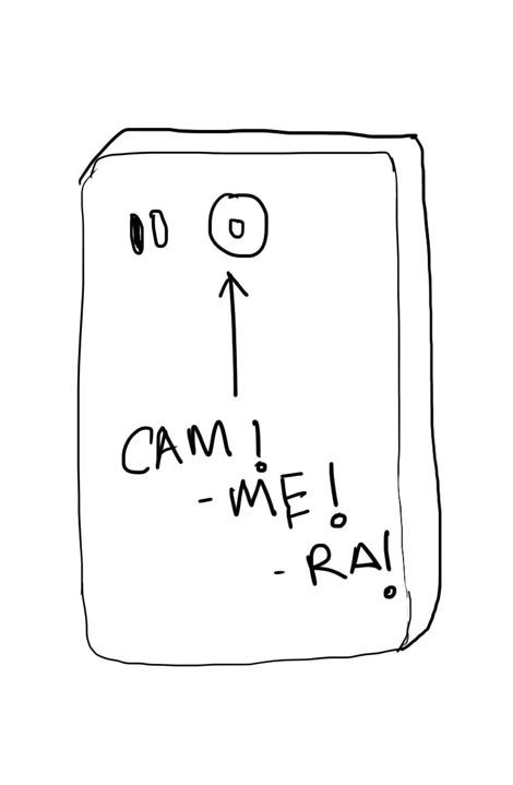 Nexus 5X, Camera