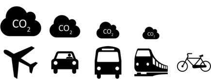 Carbon Cost of Transportation. Image by: Tommaso.sansone91 This file is made available under the Creative Commons CC0 1.0 Universal Public Domain Dedication.