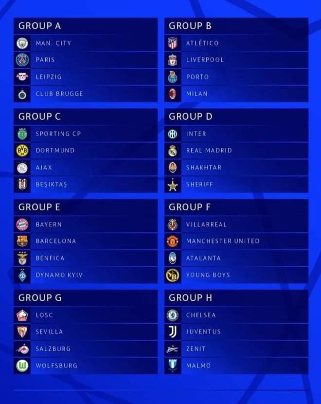 LDC : les Young Boys de Mohamed Ali avec Man United, Liverpool avec Milan et Tico (tirage)