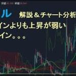 【仮想通貨 リップル(XRP)】ビットコインよりも上昇が弱いアルトコイン。。。今後のシナリオをチャート分析11.28 − アフィリエイト動画まとめ