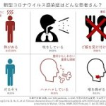 新型コロナウイルス感染症に対する個人防護具の適切な着脱方法 − アフィリエイト動画まとめ