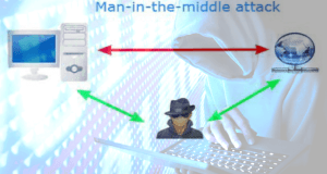 Man-in-the-middle