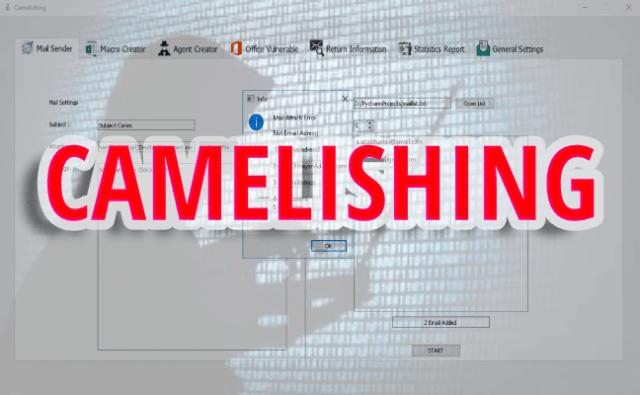 Camelishing