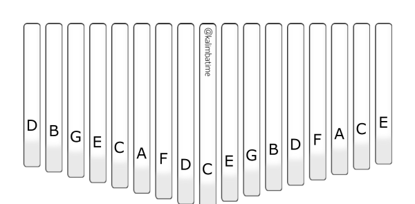 diagram of tines on a c-tuned kalimba