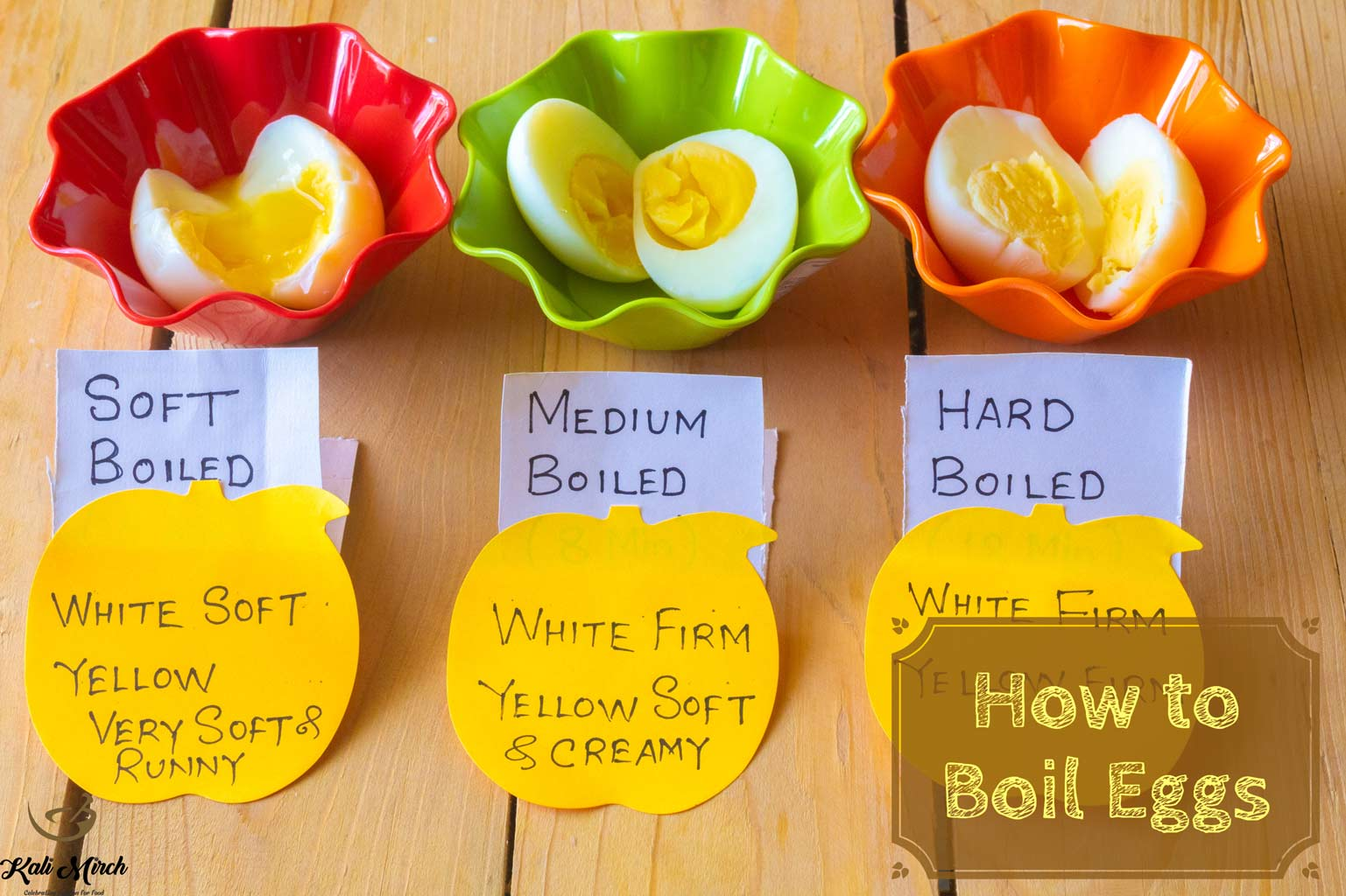 How to Boil Eggs Perfectly