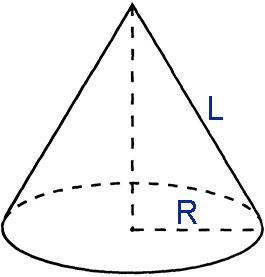 расчет площади поверхности конуса